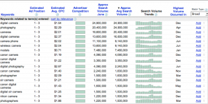 How to use google adwords keyword tool